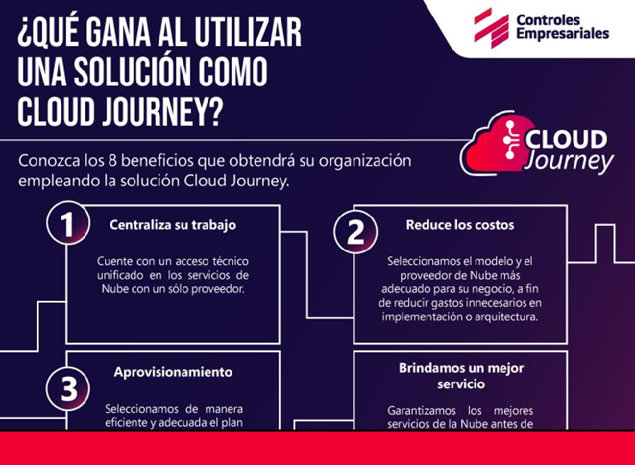 Mejores procesos empresariales con Cloud Journey